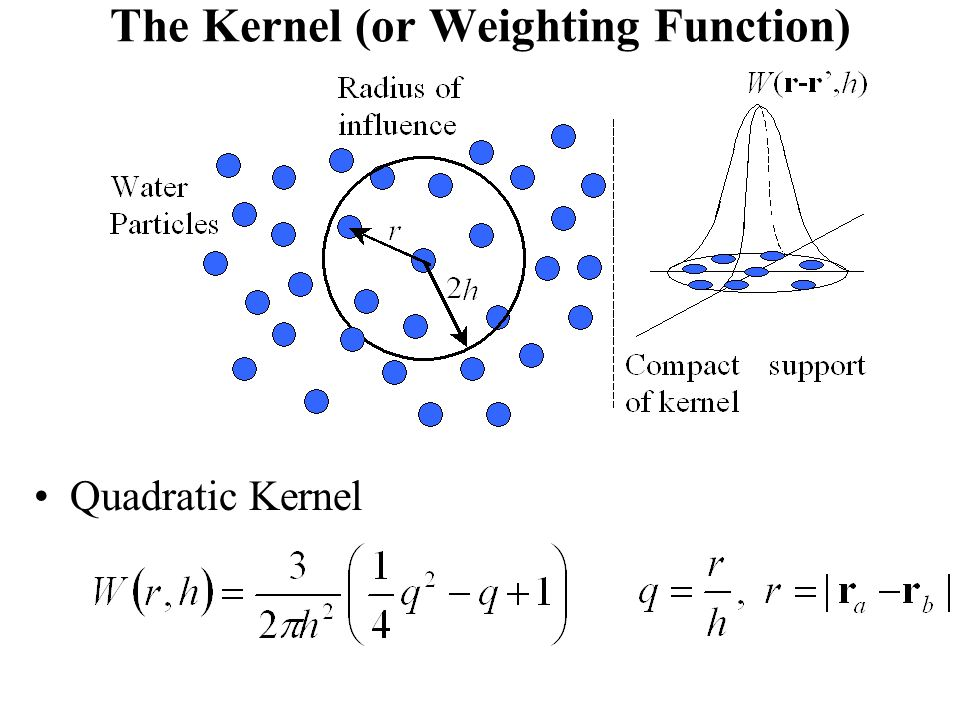 The Kernel (or Weighting Function)