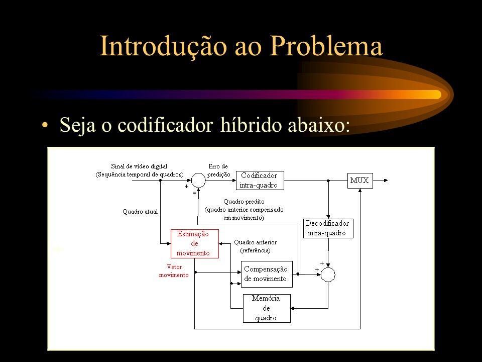Introdução ao Problema