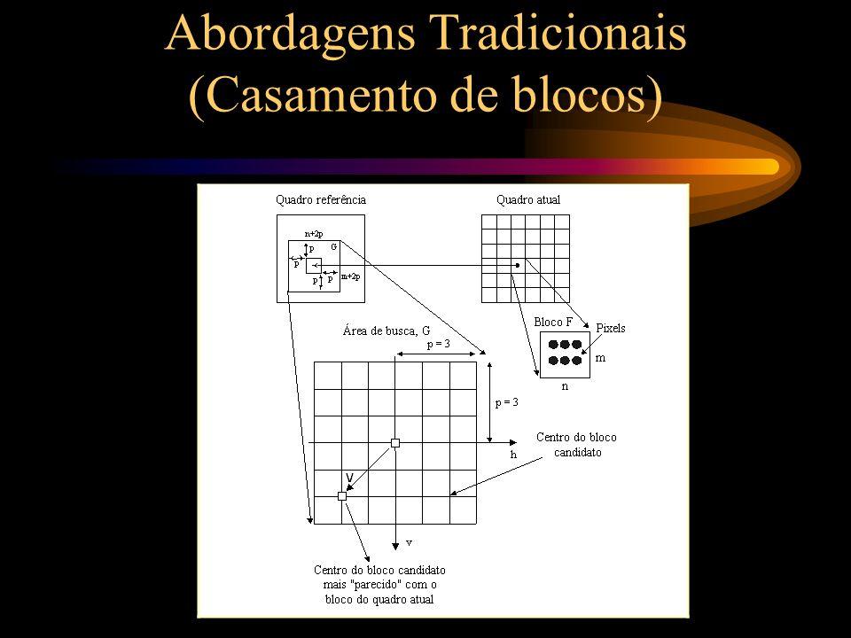 Abordagens Tradicionais (Casamento de blocos)