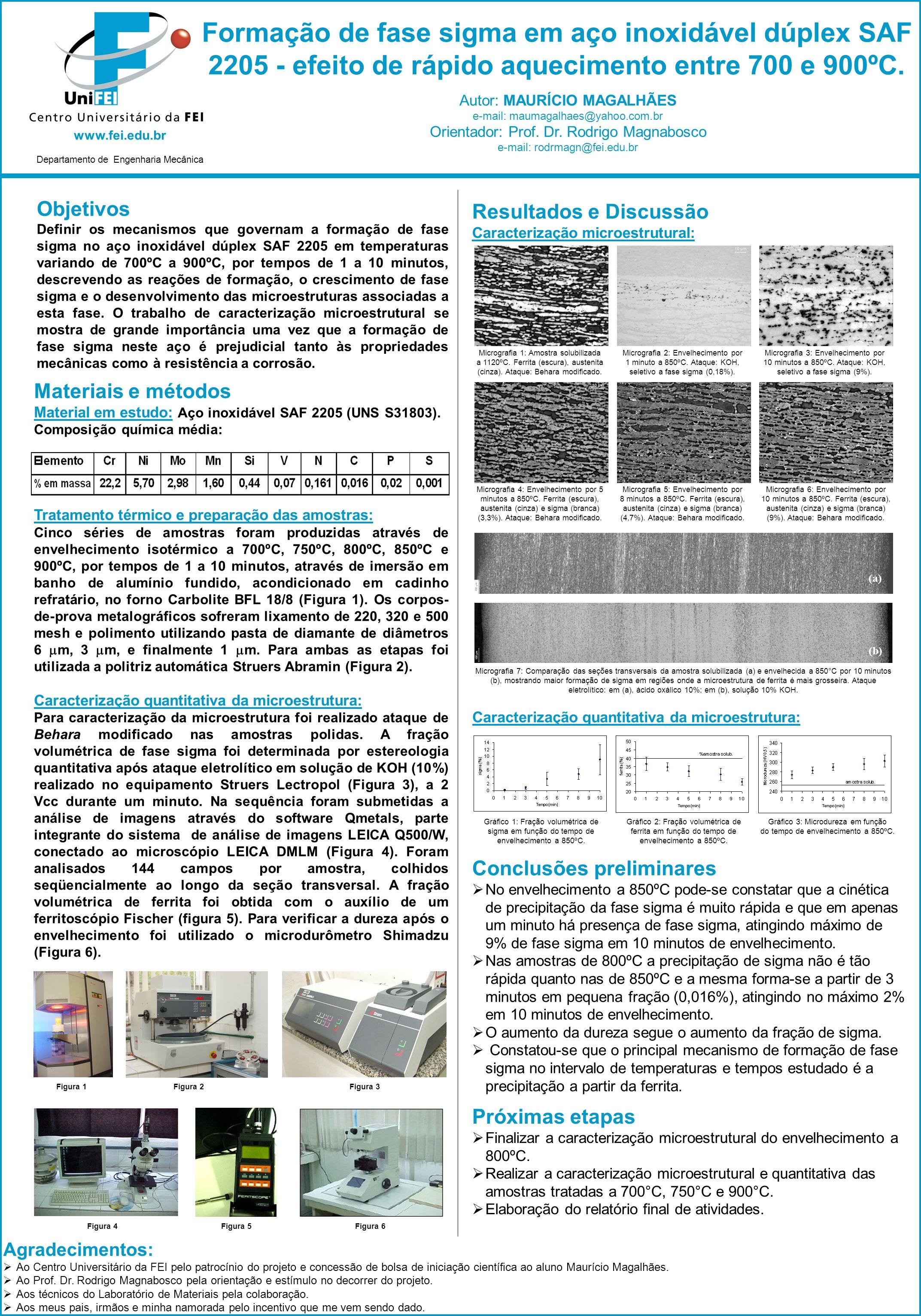 Formação de fase sigma em aço inoxidável dúplex SAF 2205 - efeito de rápido aquecimento entre 700 e 900ºC.