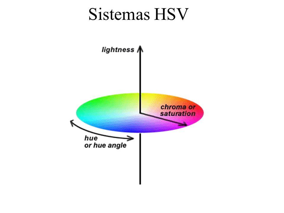 Sistemas HSV