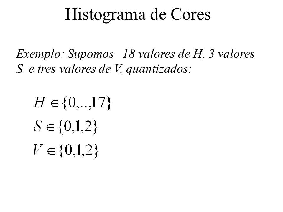 Histograma de Cores Exemplo: Supomos 18 valores de H, 3 valores