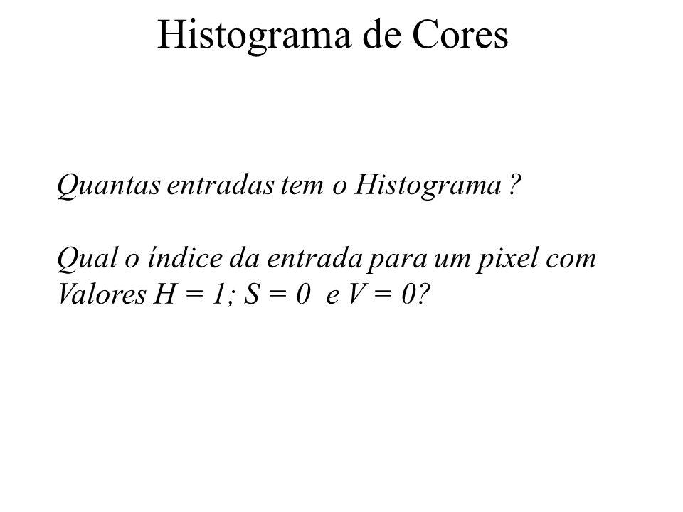 Histograma de Cores Quantas entradas tem o Histograma