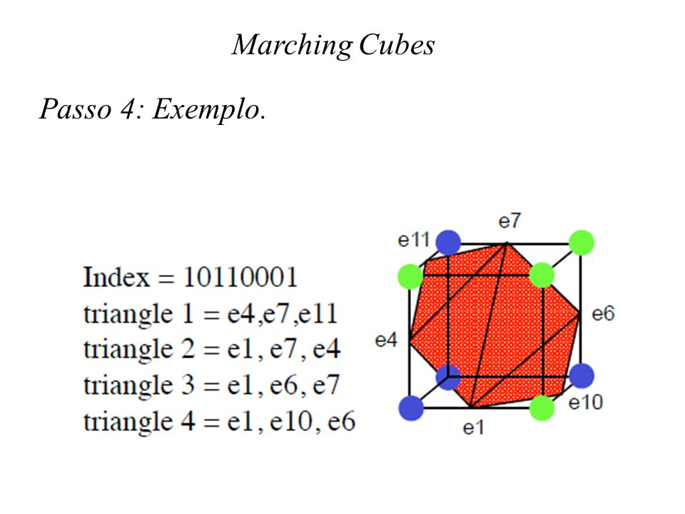 Marching Cubes Passo 4: Exemplo.
