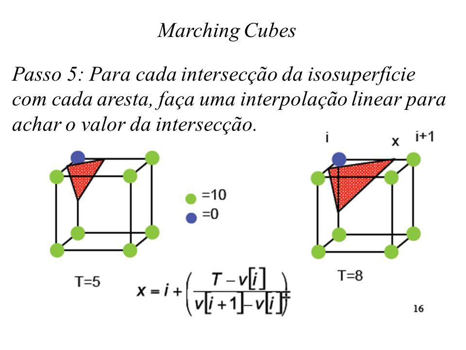 Marching Cubes Passo 5: Para cada intersecção da isosuperfície. com cada aresta, faça uma interpolação linear para.