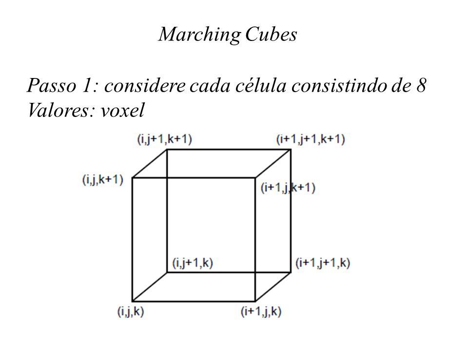 Marching Cubes Passo 1: considere cada célula consistindo de 8 Valores: voxel