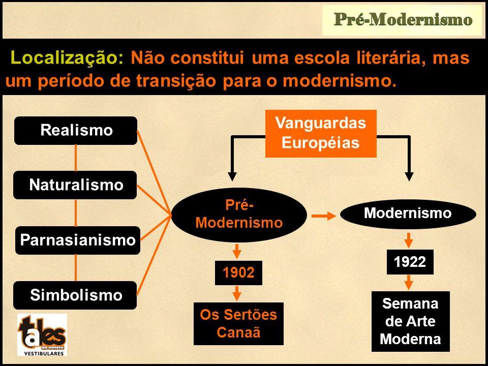 Pré-Modernismo Localização: Não constitui uma escola literária, mas um período de transição para o modernismo.