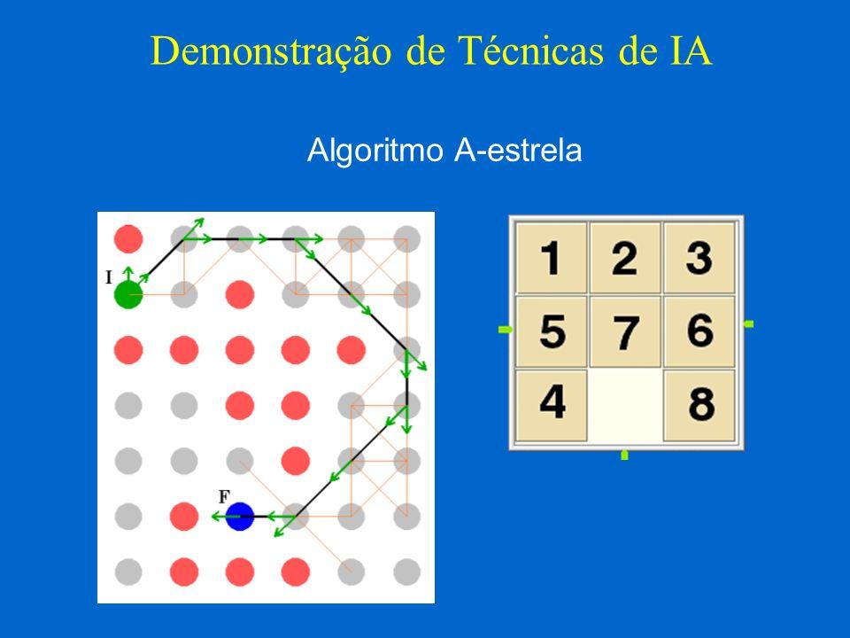 Demonstração de Técnicas de IA