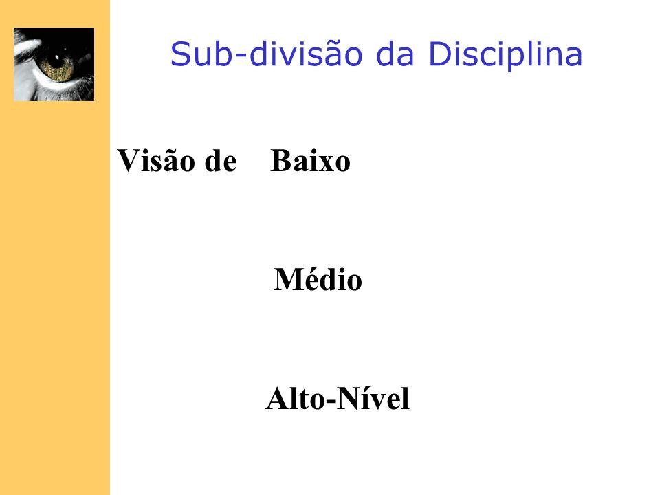 Sub-divisão da Disciplina