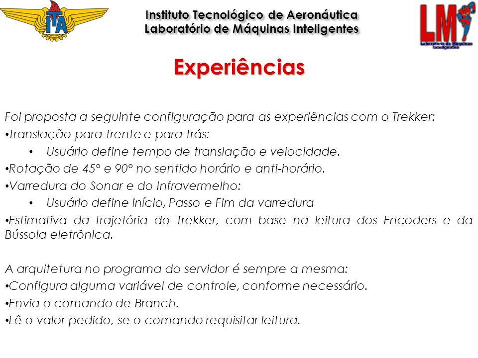 Experiências Instituto Tecnológico de Aeronáutica