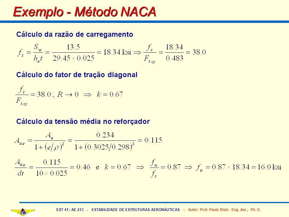 Exemplo - Método NACA Cálculo da razão de carregamento