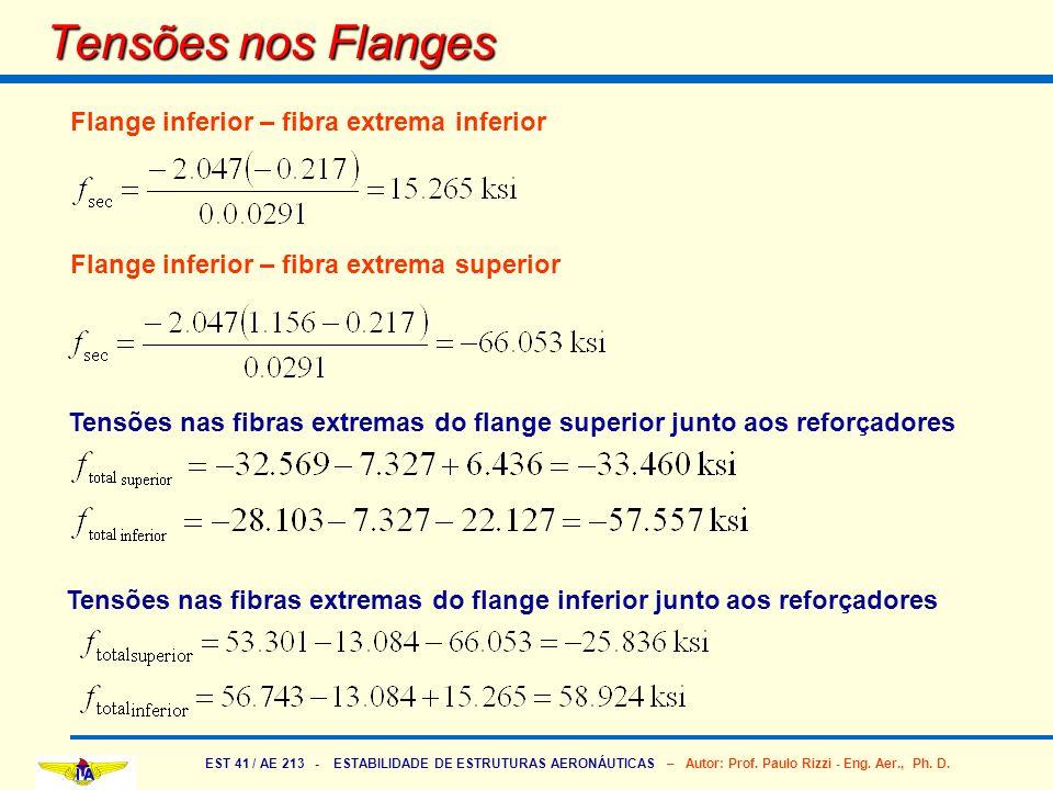Tensões nos Flanges Flange inferior – fibra extrema inferior