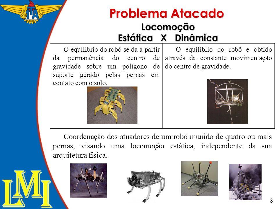 Problema Atacado Locomoção Estática X Dinâmica