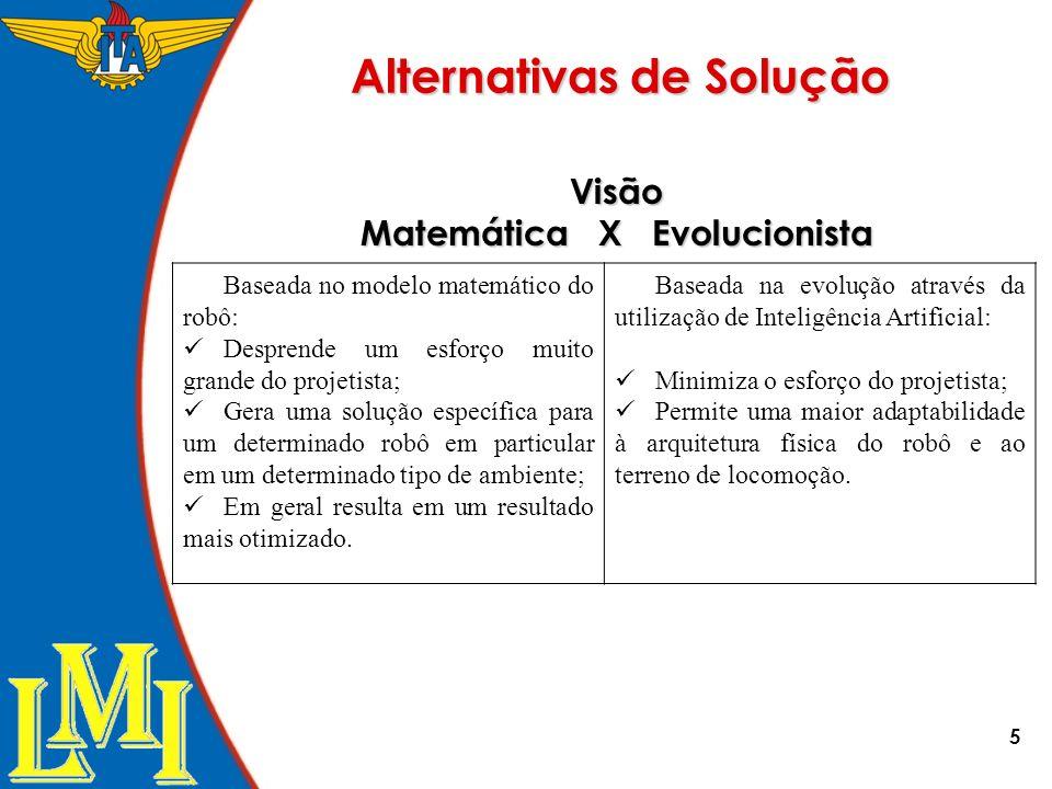 Alternativas de Solução Matemática X Evolucionista