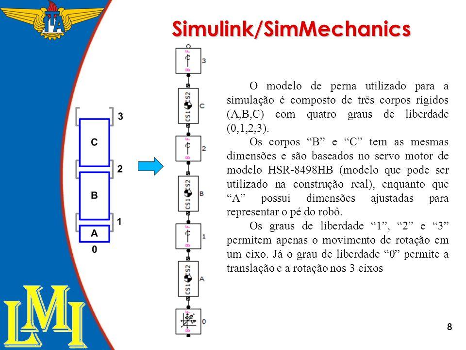 Simulink/SimMechanics