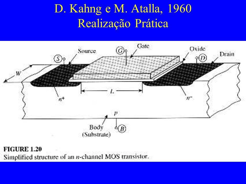 D. Kahng e M. Atalla, 1960 Realização Prática