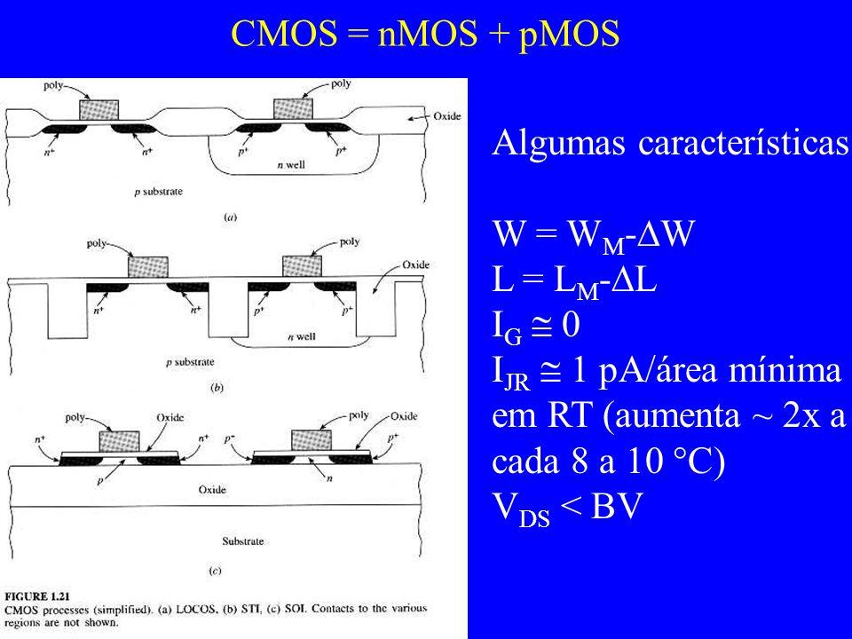 CMOS = nMOS + pMOS Algumas características: W = WM-W. L = LM-L. IG  0. IJR  1 pA/área mínima.