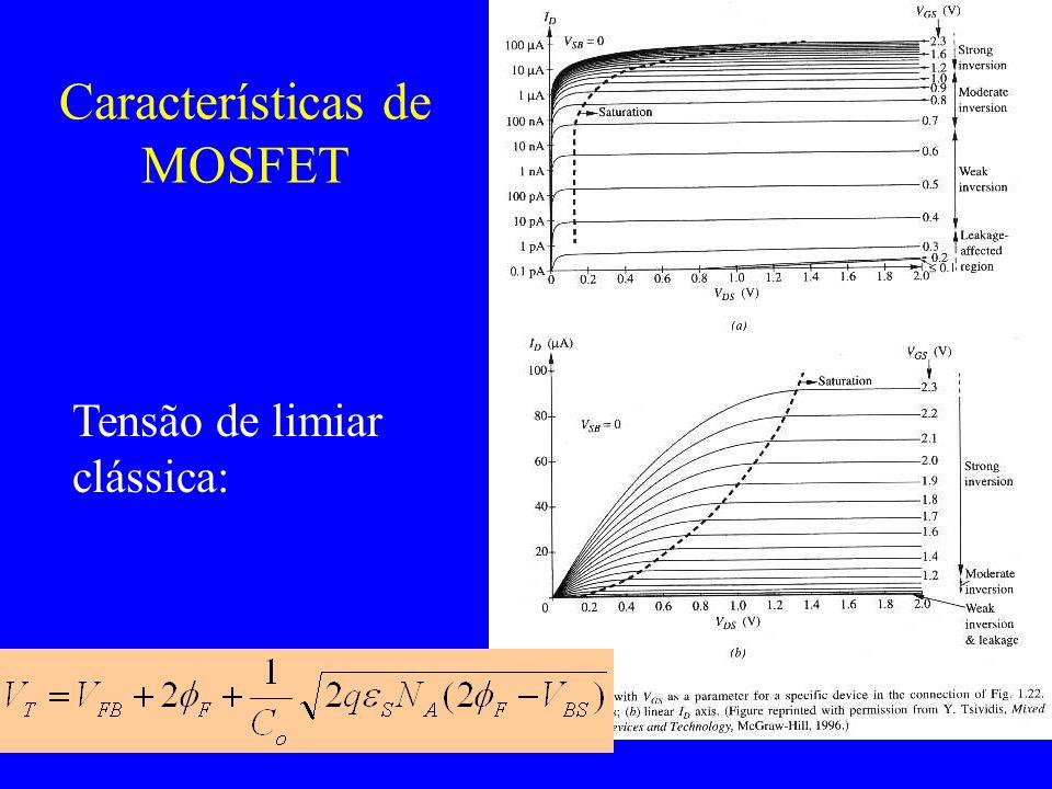Características de MOSFET