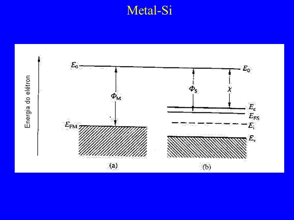Metal-Si