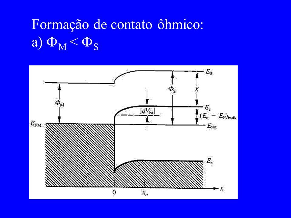Formação de contato ôhmico: