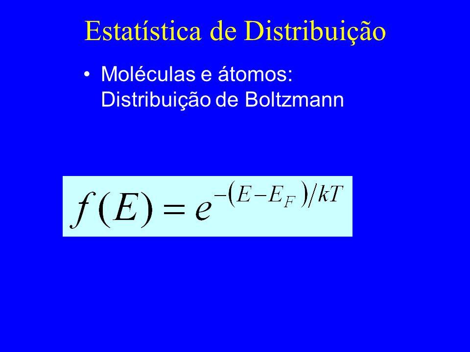 Estatística de Distribuição