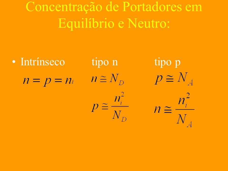 Concentração de Portadores em Equilíbrio e Neutro: