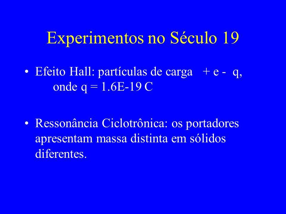 Experimentos no Século 19