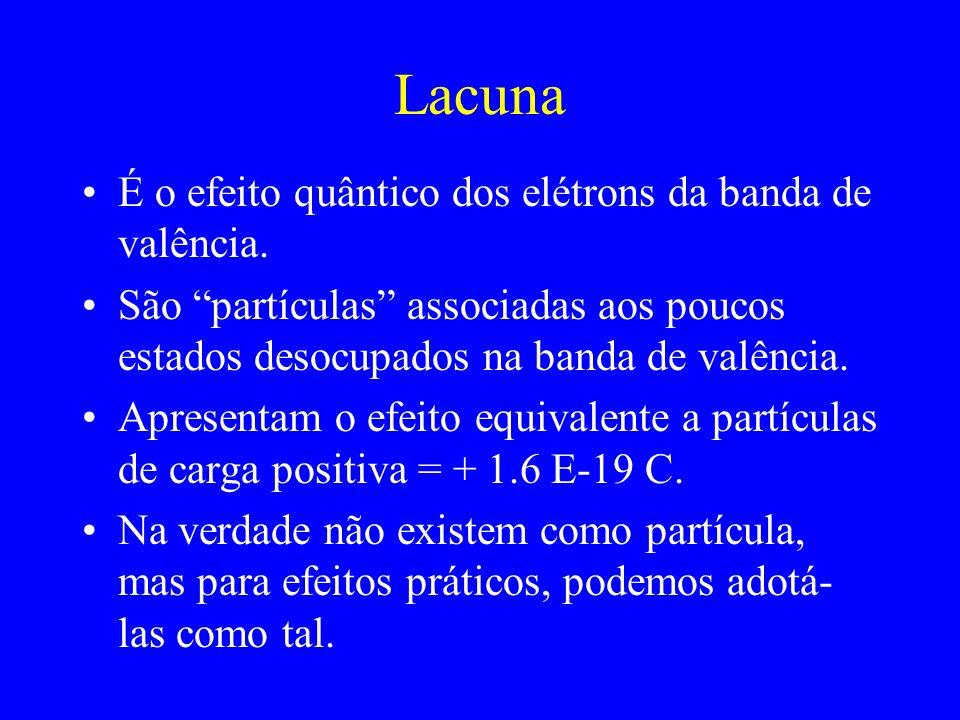 Lacuna É o efeito quântico dos elétrons da banda de valência.