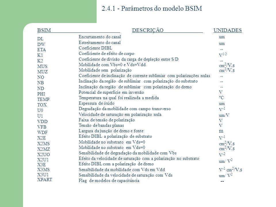 2.4.1 - Parâmetros do modelo BSIM