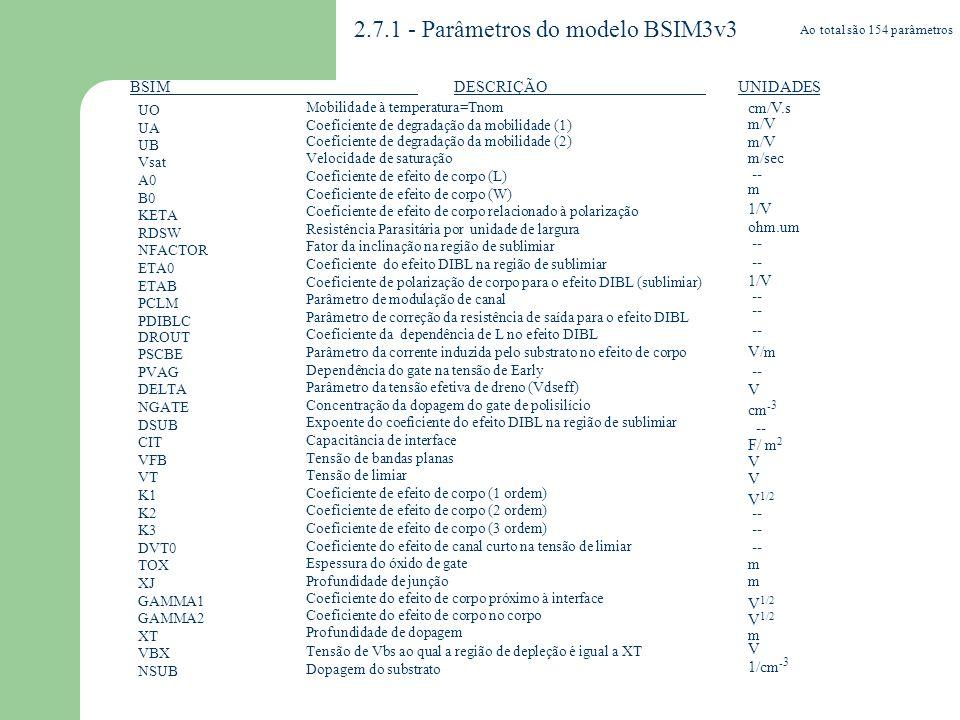 2.7.1 - Parâmetros do modelo BSIM3v3