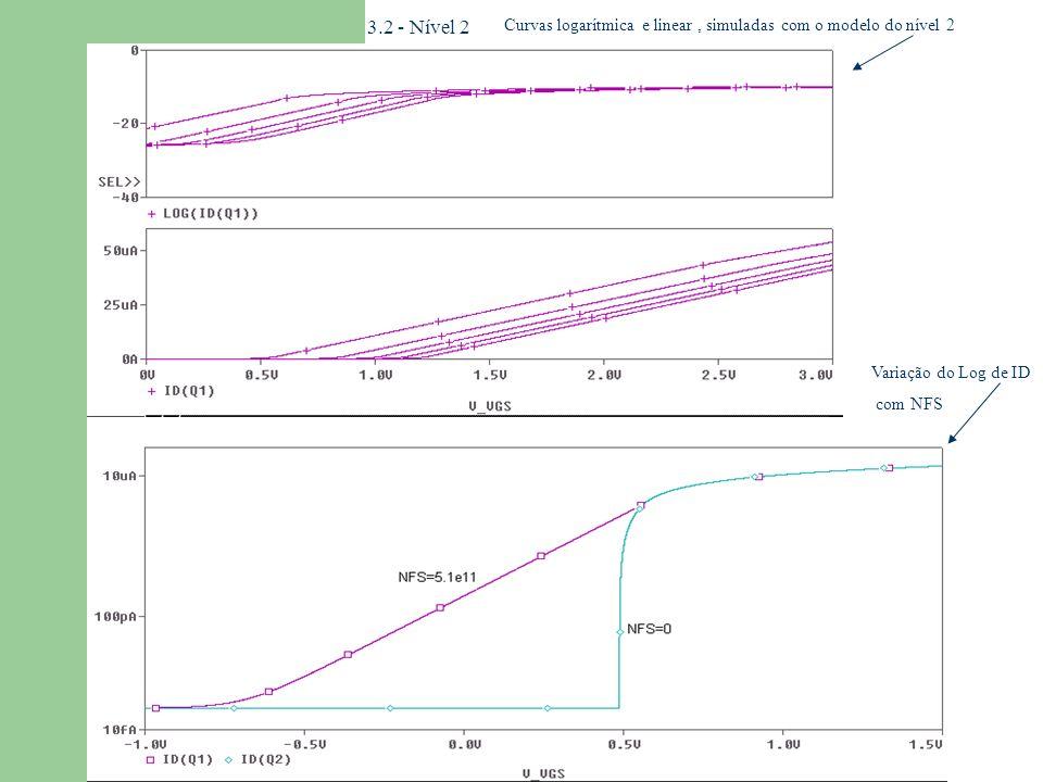 3.2 - Nível 2 Curvas logarítmica e linear , simuladas com o modelo do nível 2. Variação do Log de ID.