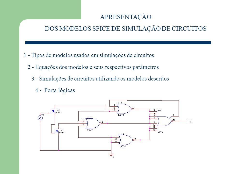 DOS MODELOS SPICE DE SIMULAÇÃO DE CIRCUITOS