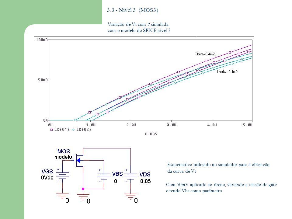 3.3 - Nível 3 (MOS3) Variação de Vt com  simulada