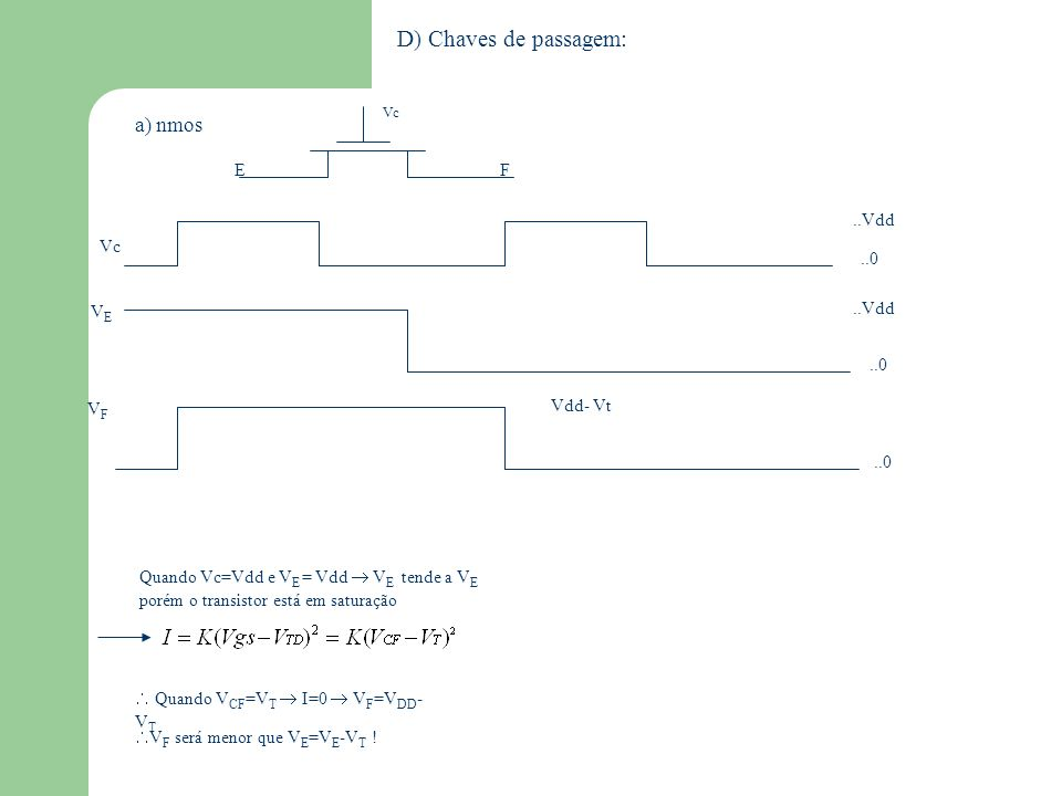 D) Chaves de passagem: a) nmos E F ..Vdd Vc ..0 VE ..Vdd ..0 VF