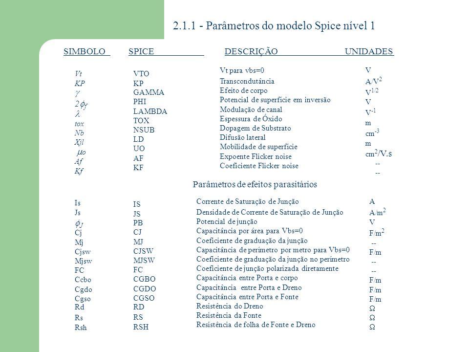 2.1.1 - Parâmetros do modelo Spice nível 1