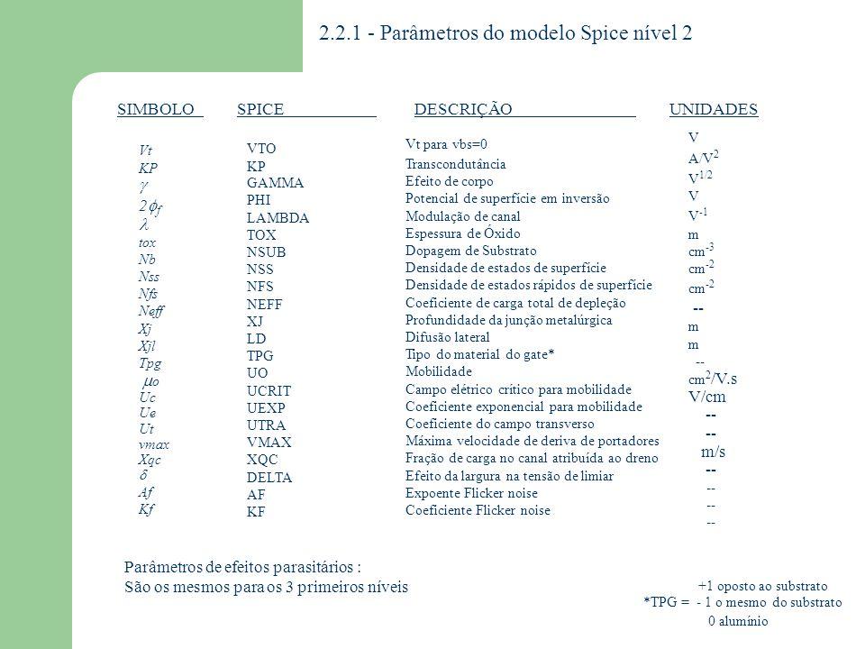 2.2.1 - Parâmetros do modelo Spice nível 2