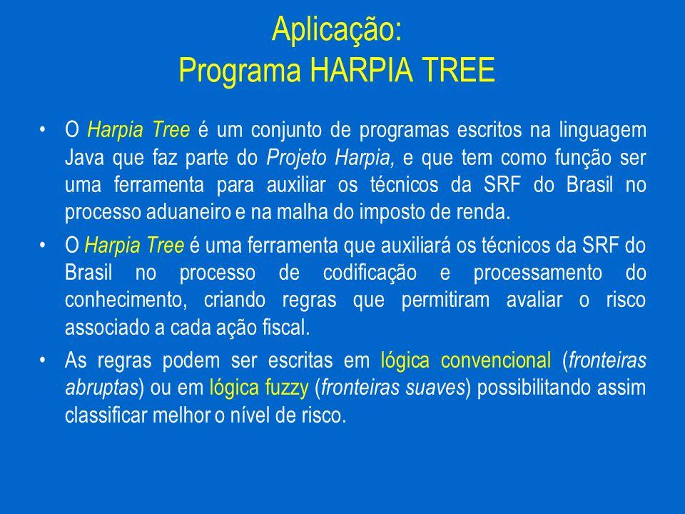 Aplicação: Programa HARPIA TREE