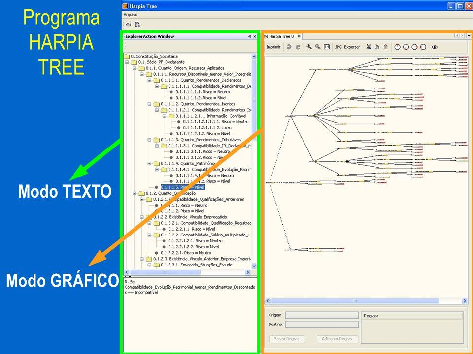 Programa HARPIA TREE Modo GRÁFICO Modo TEXTO