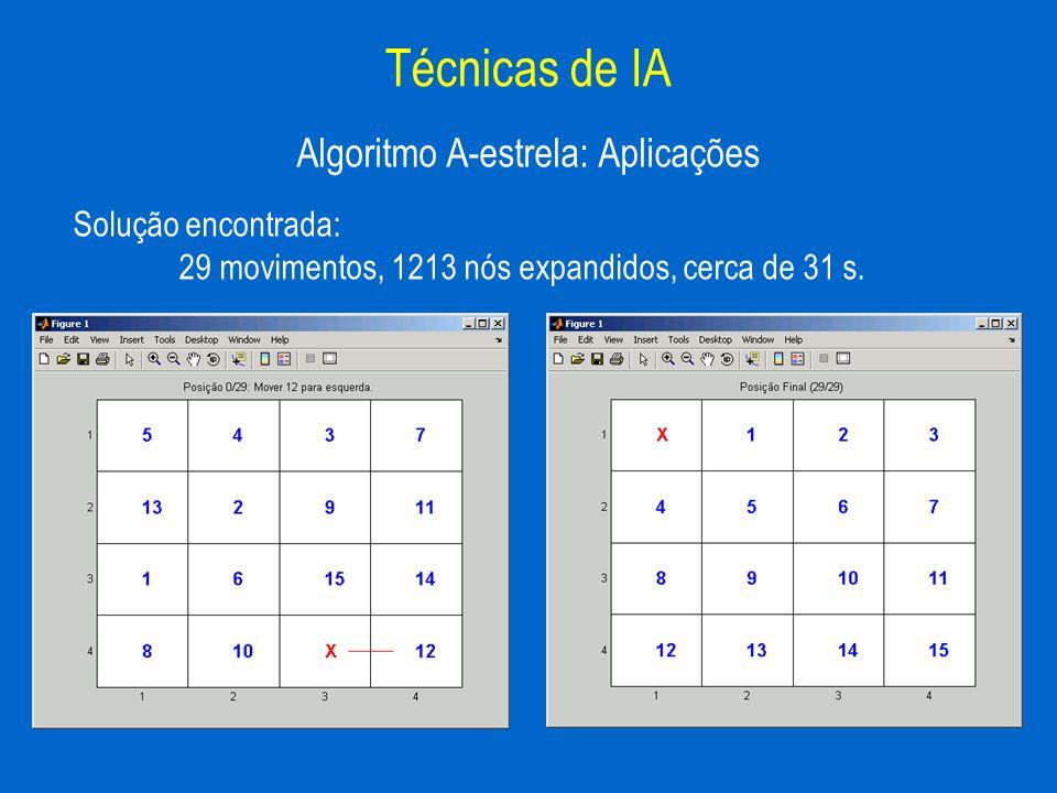 Algoritmo A-estrela: Aplicações