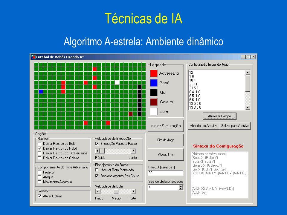 Algoritmo A-estrela: Ambiente dinâmico