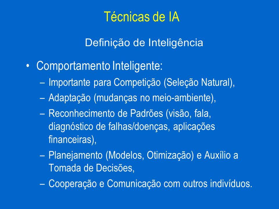 Definição de Inteligência