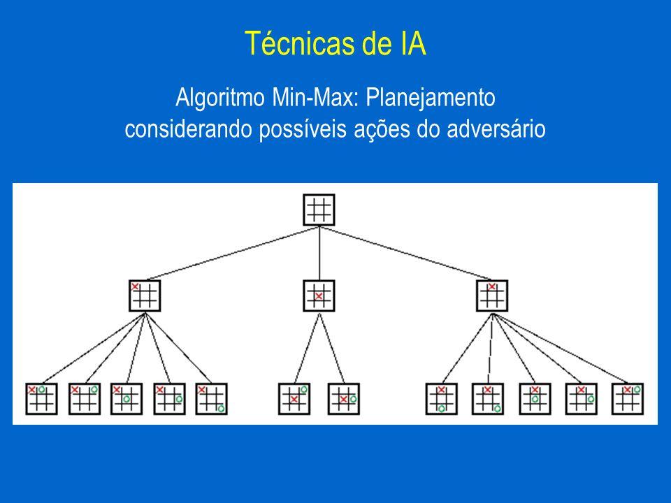 Técnicas de IA Algoritmo Min-Max: Planejamento considerando possíveis ações do adversário