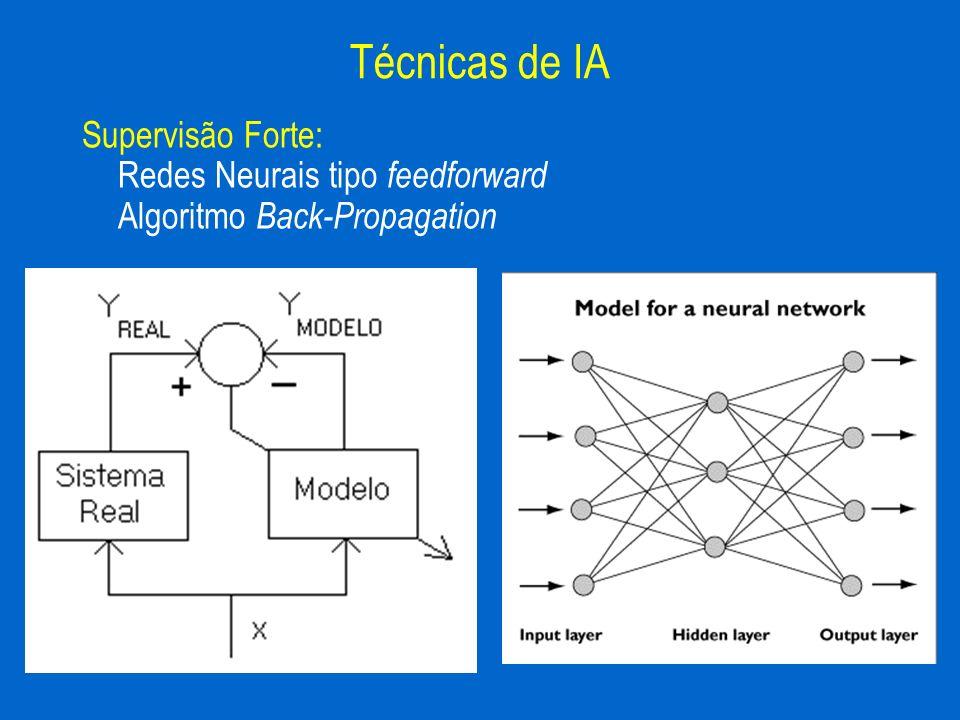Técnicas de IA Supervisão Forte: Redes Neurais tipo feedforward
