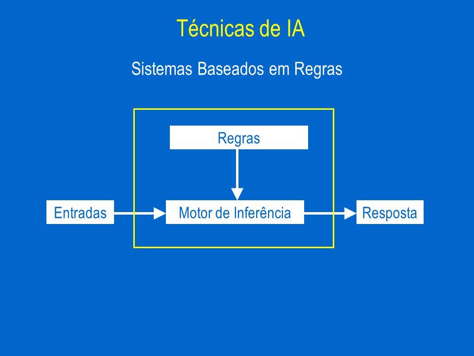 Sistemas Baseados em Regras