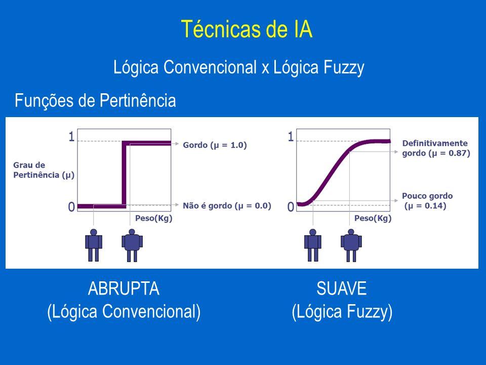 Técnicas de IA Lógica Convencional x Lógica Fuzzy