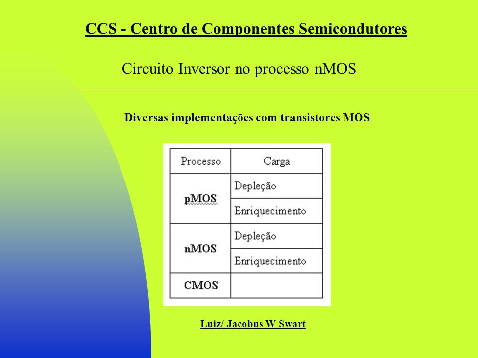 CCS - Centro de Componentes Semicondutores