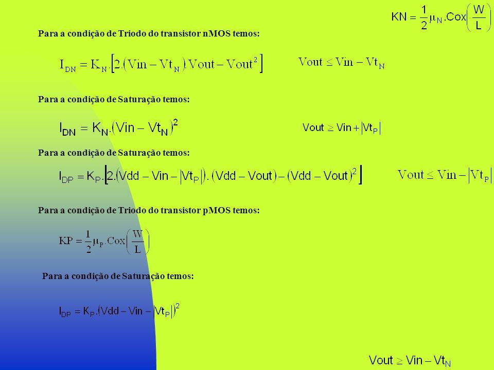 Para a condição de Triodo do transistor nMOS temos: