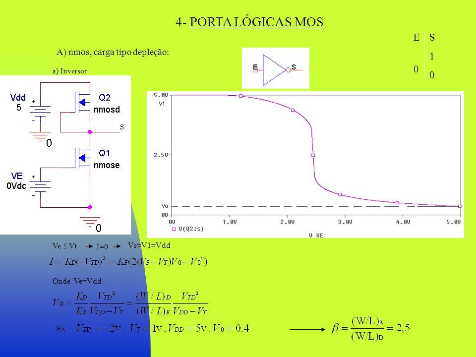 4- PORTA LÓGICAS MOS E 1 S 1 A) nmos, carga tipo depleção: a) Inversor