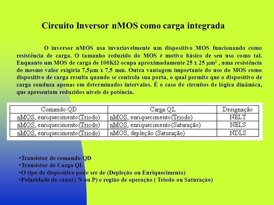 Circuito Inversor nMOS como carga integrada