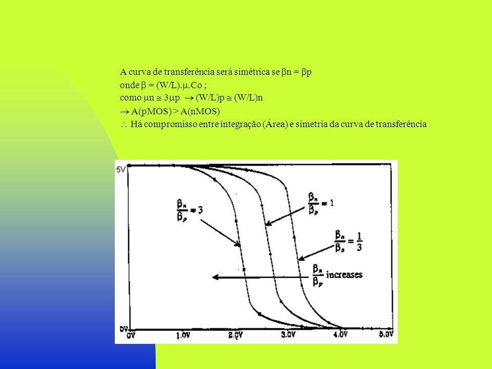 A curva de transferência será simétrica se n = p